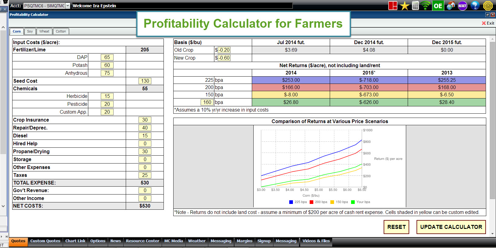 Profitability Calculator